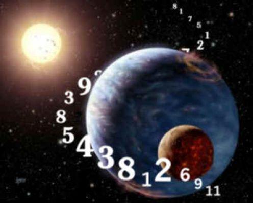 Как числа связаны с планетами