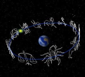 ab5e97b441ad 300x272 Характеристика знаков зодиака